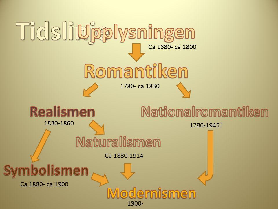 1830-1860 Ca 1880-1914 1780-1945? 1780- ca 1830 Ca 1680- ca 1800 Ca 1880- ca 1900 1900-