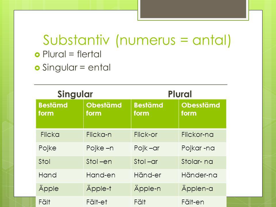 Substantiv (numerus = antal)  Plural = flertal  Singular = ental __________________________________________ Singular Plural Bestämd form Obestämd fo