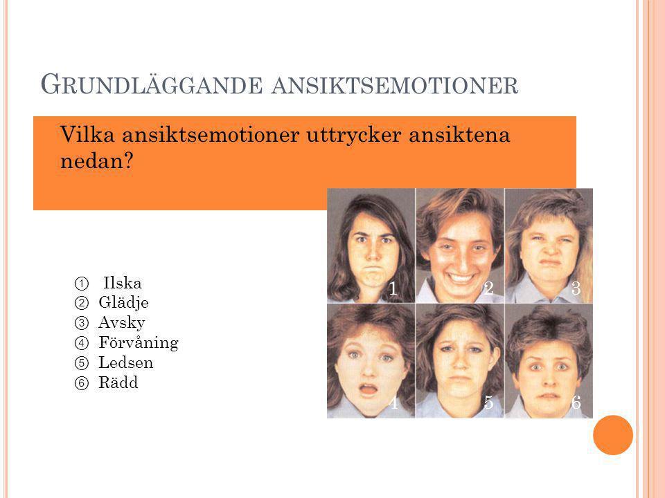 G RUNDLÄGGANDE ANSIKTSEMOTIONER Vilka ansiktsemotioner uttrycker ansiktena nedan? 132 456 ① Ilska ② Glädje ③ Avsky ④ Förvåning ⑤ Ledsen ⑥ Rädd
