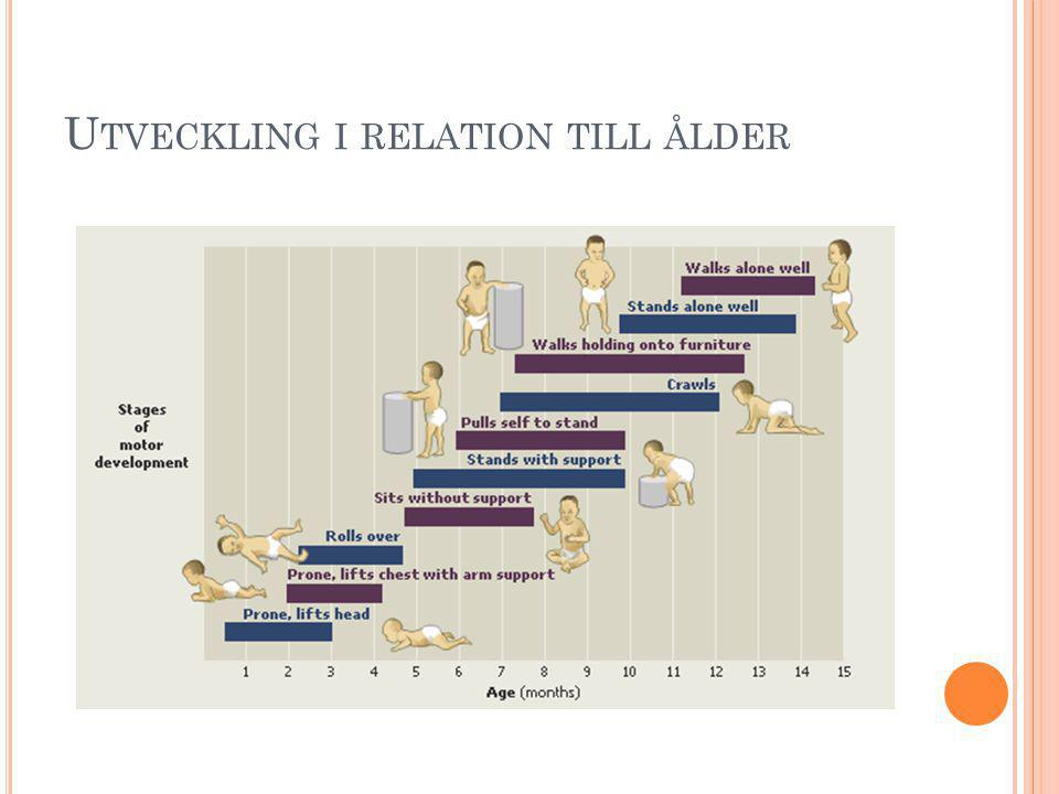 U TVECKLING I RELATION TILL ÅLDER