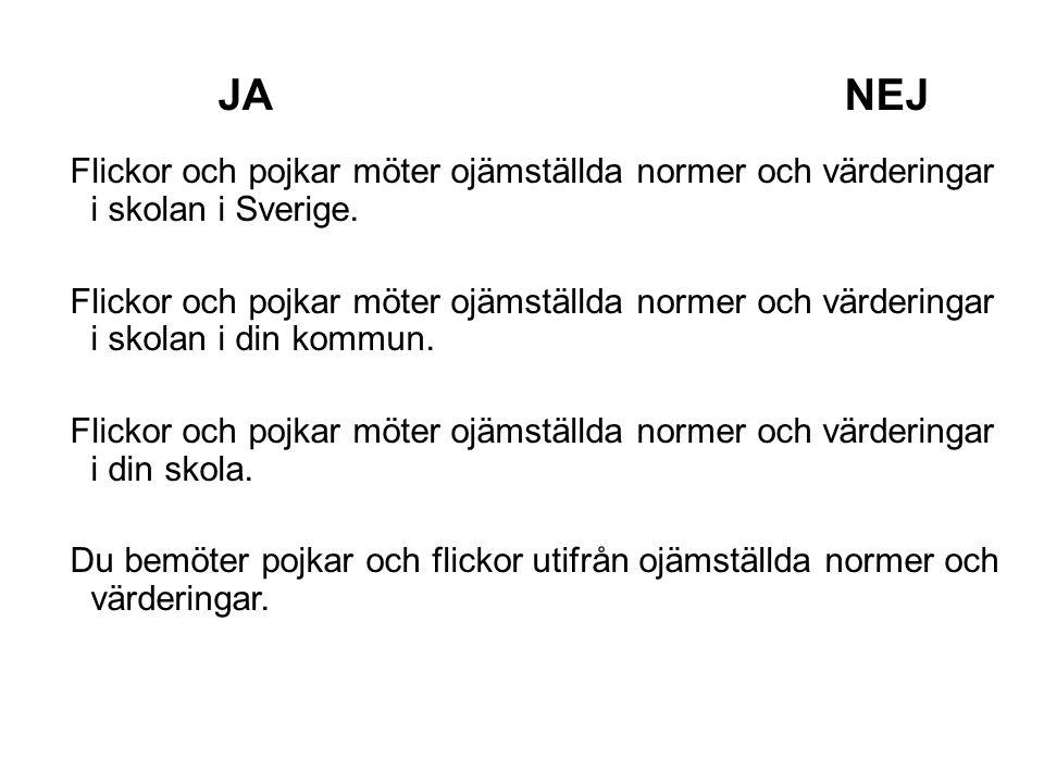 JANEJ Flickor och pojkar möter ojämställda normer och värderingar i skolan i Sverige. Flickor och pojkar möter ojämställda normer och värderingar i sk