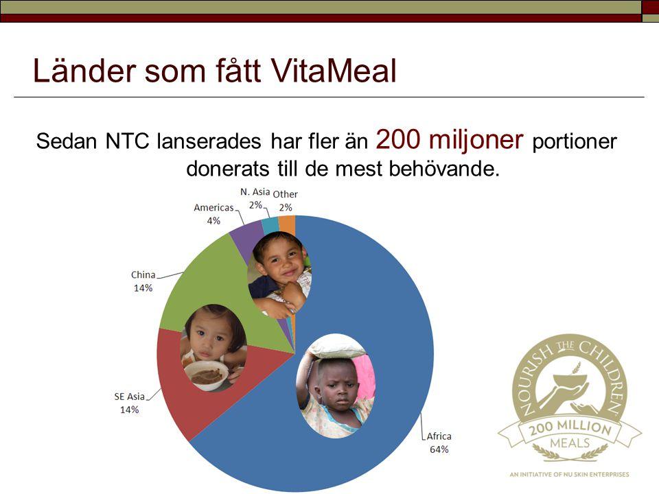 Sedan NTC lanserades har fler än 200 miljoner portioner donerats till de mest behövande.