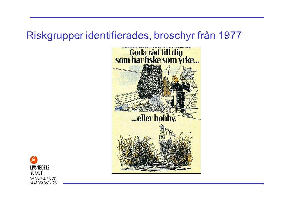 NATIONAL FOOD ADMINISTRATION Goda råd om fisk, 1992