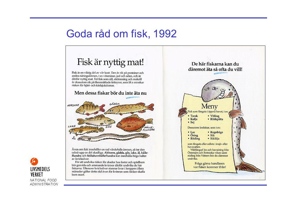NATIONAL FOOD ADMINISTRATION Mat för två, 2000, med detaljerade kostråd