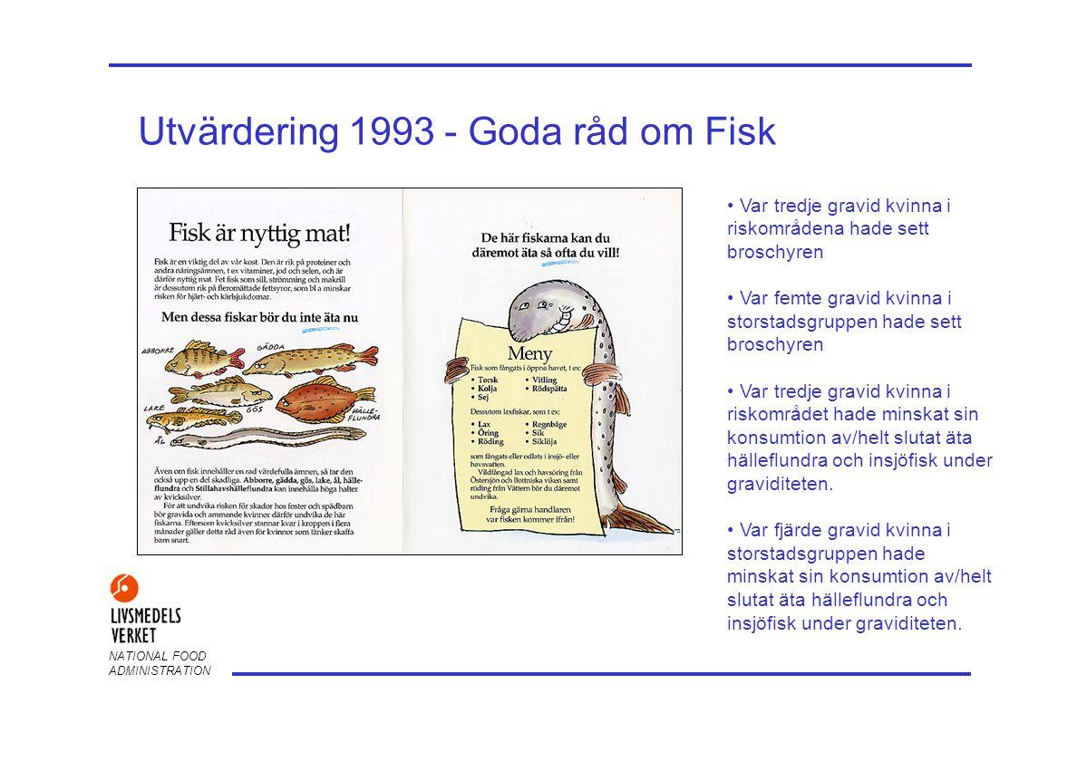 NATIONAL FOOD ADMINISTRATION Utvärdering 1993 - Goda råd om Fisk Var tredje gravid kvinna i riskområdena hade sett broschyren Var femte gravid kvinna i storstadsgruppen hade sett broschyren Var tredje gravid kvinna i riskområdet hade minskat sin konsumtion av/helt slutat äta hälleflundra och insjöfisk under graviditeten.