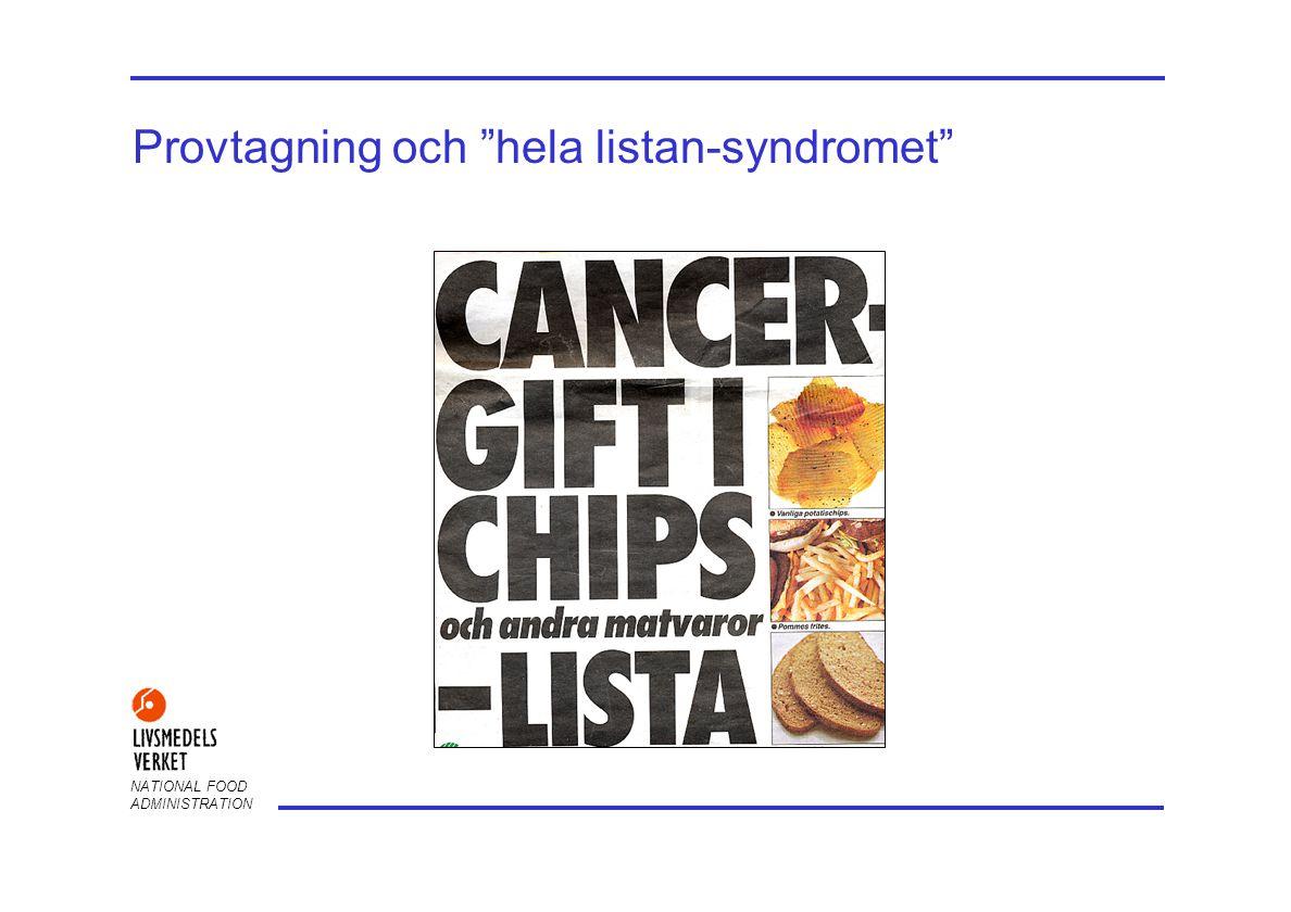NATIONAL FOOD ADMINISTRATION Provtagning och hela listan-syndromet
