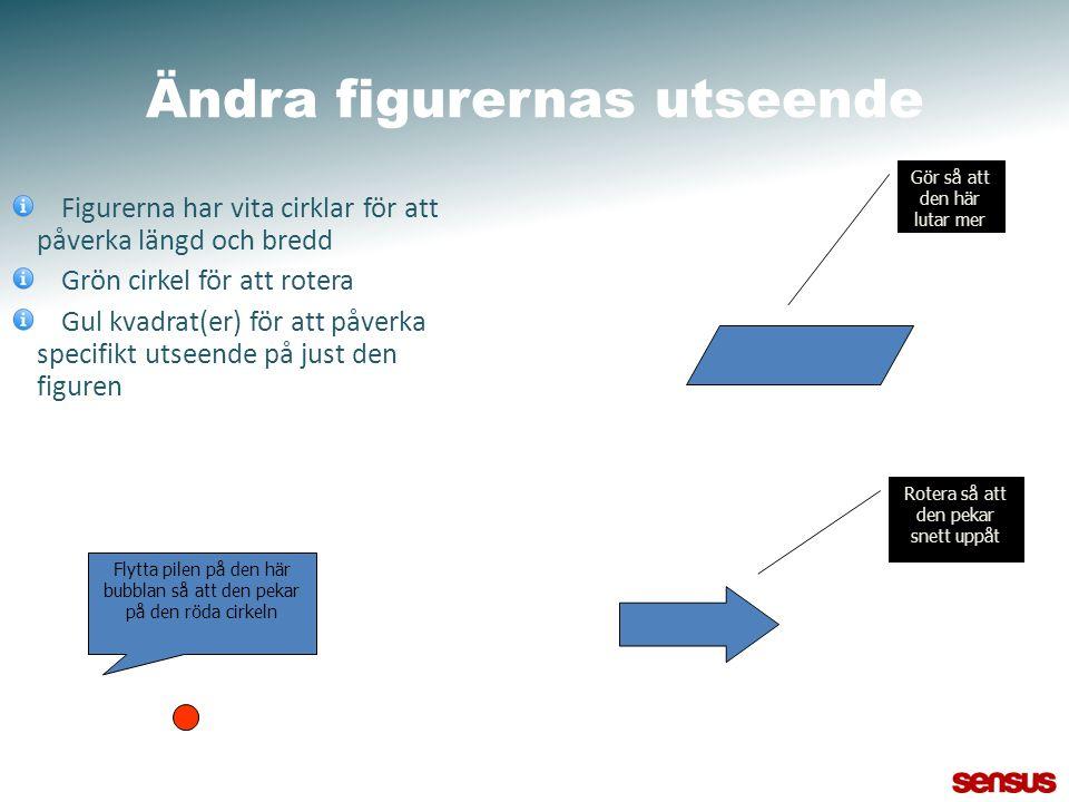 Linjer, pilar, kantlinjer och andra figurer Utgå från Rita-gruppen i Start-fliken Välj figur under Figurer och rita upp Formatera på olika sätt (färg, linjetjocklek, effekter) med knapparna
