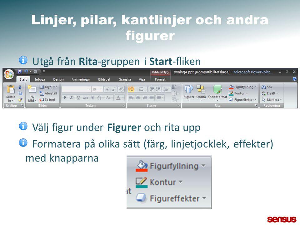 Linjer, pilar, kantlinjer och andra figurer Utgå från Rita-gruppen i Start-fliken Välj figur under Figurer och rita upp Formatera på olika sätt (färg,
