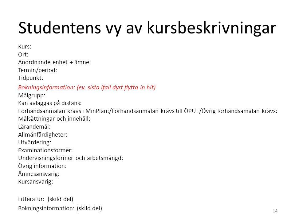 Studentens vy av kursbeskrivningar Kurs: Ort: Anordnande enhet + ämne: Termin/period: Tidpunkt: Bokningsinformation: (ev.