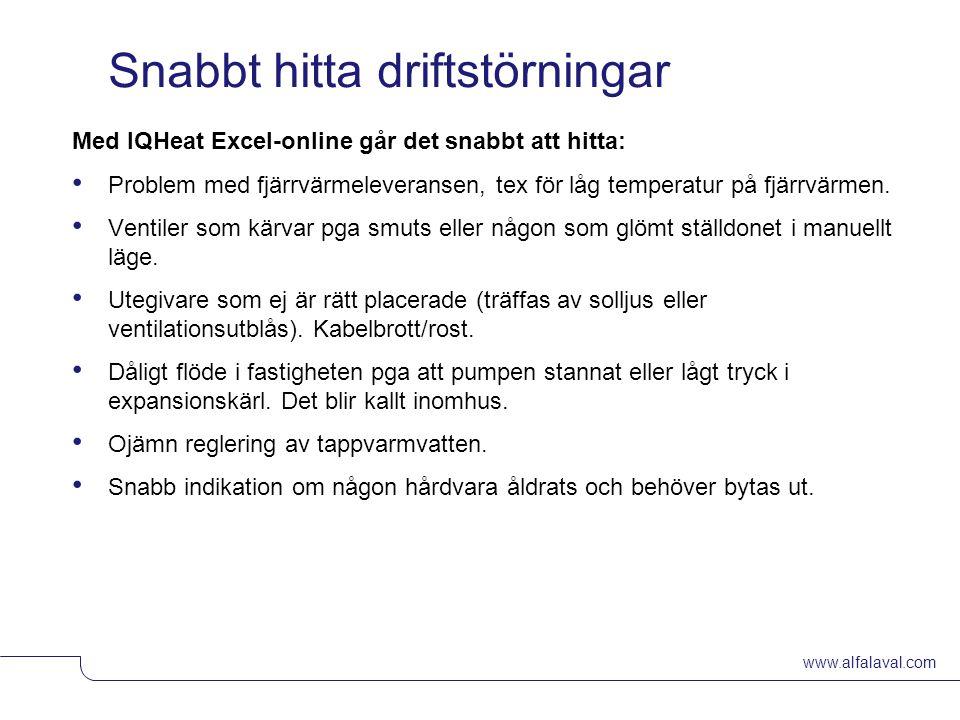www.alfalaval.com © Alfa LavalSlide 13 Snabbt hitta driftstörningar Med IQHeat Excel-online går det snabbt att hitta: Problem med fjärrvärmeleveransen