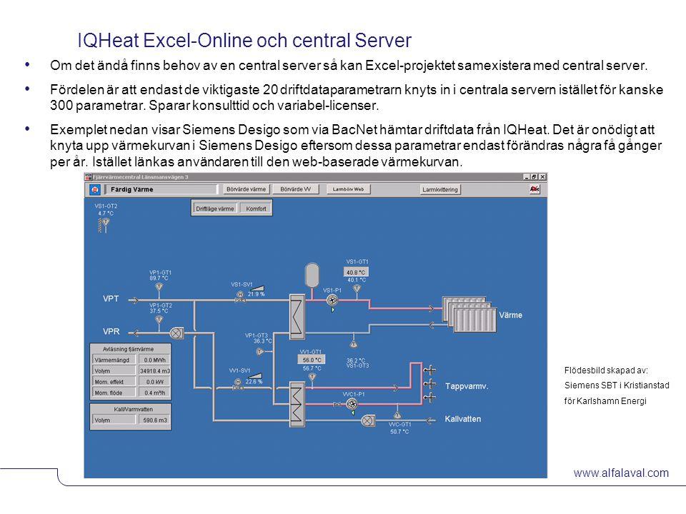 www.alfalaval.com © Alfa LavalSlide 15 IQHeat Excel-Online och central Server Om det ändå finns behov av en central server så kan Excel-projektet same