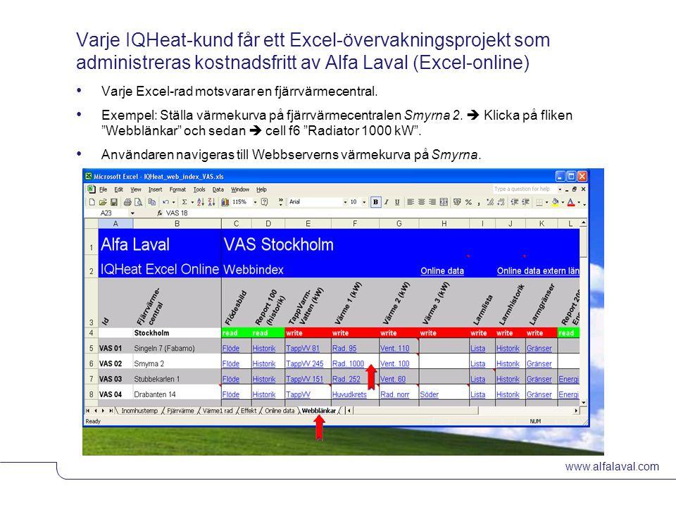www.alfalaval.com © Alfa LavalSlide 4 Varje IQHeat-kund får ett Excel-övervakningsprojekt som administreras kostnadsfritt av Alfa Laval (Excel-online)