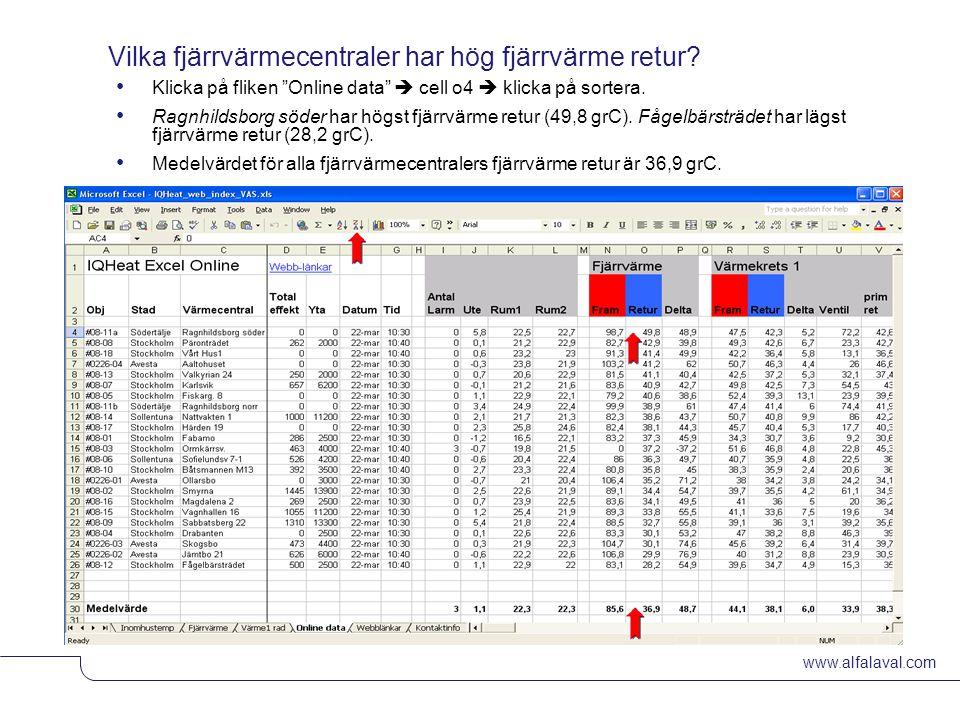 """www.alfalaval.com © Alfa LavalSlide 8 Vilka fjärrvärmecentraler har hög fjärrvärme retur? Klicka på fliken """"Online data""""  cell o4  klicka på sortera"""