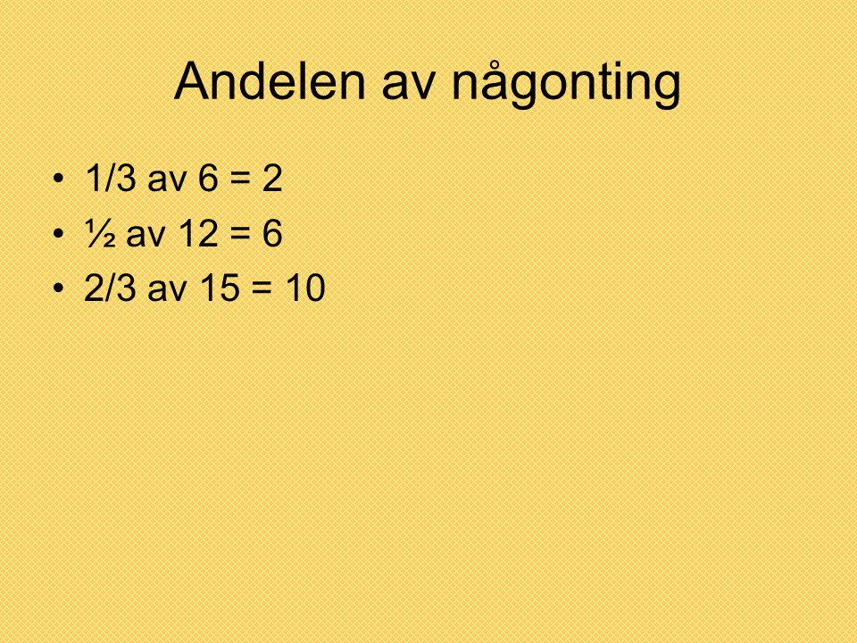 Andelen av någonting 1/3 av 6 = 2 ½ av 12 = 6 2/3 av 15 = 10