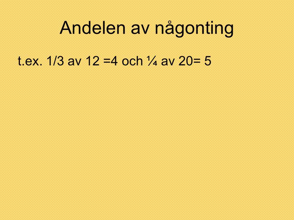 Andelen av någonting t.ex. 1/3 av 12 =4 och ¼ av 20= 5