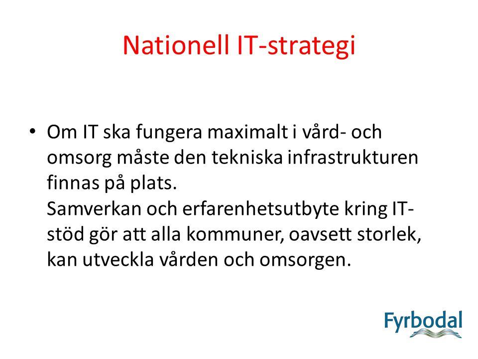 Det hänger ihop… Program för god äldreomsorg Nationell IT-strategi Utveckla tillgång till data Förstärkt ledarskap Regionala strukturer för kunskap