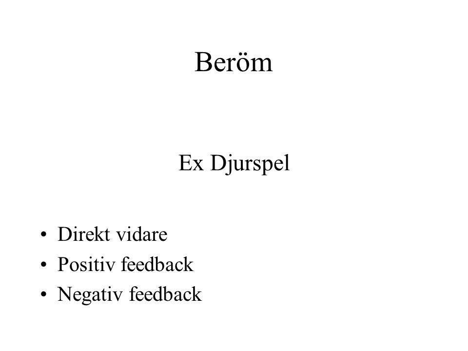 Beröm Direkt vidare Positiv feedback Negativ feedback Ex Djurspel