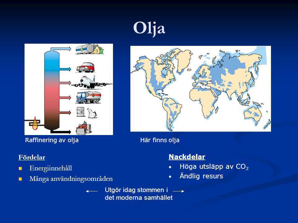 Olja Fördelar Energiinnehåll Många användningsområden Nackdelar Höga utsläpp av CO 2 Ändlig resurs Raffinering av oljaHär finns olja Utgör idag stomme
