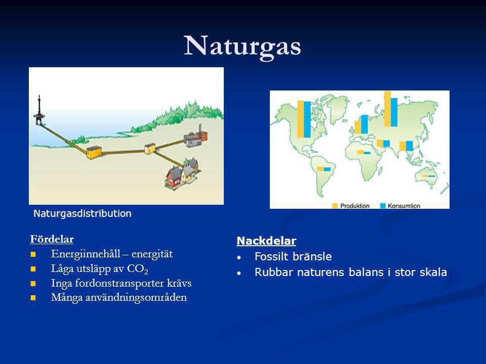 Naturgas Fördelar Energiinnehåll – energität Låga utsläpp av CO 2 Inga fordonstransporter krävs Många användningsområden Nackdelar Fossilt bränsle Rub
