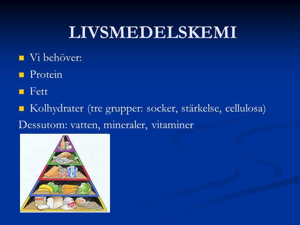 LIVSMEDELSKEMI Vi behöver: Protein Fett Kolhydrater (tre grupper: socker, stärkelse, cellulosa) Dessutom: vatten, mineraler, vitaminer