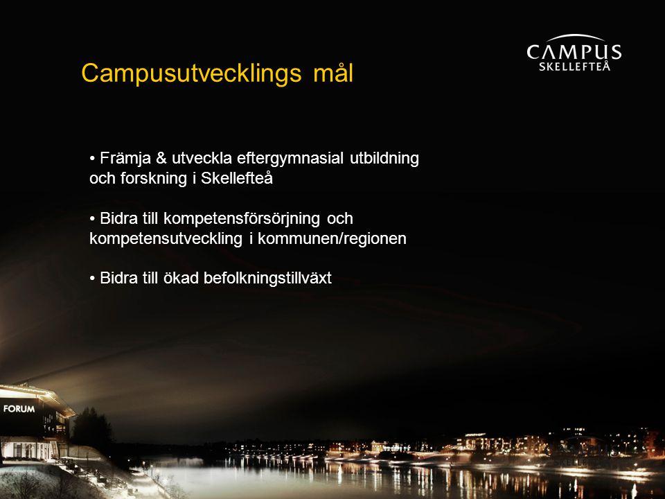Campusutvecklings mål Främja & utveckla eftergymnasial utbildning och forskning i Skellefteå Bidra till kompetensförsörjning och kompetensutveckling i kommunen/regionen Bidra till ökad befolkningstillväxt