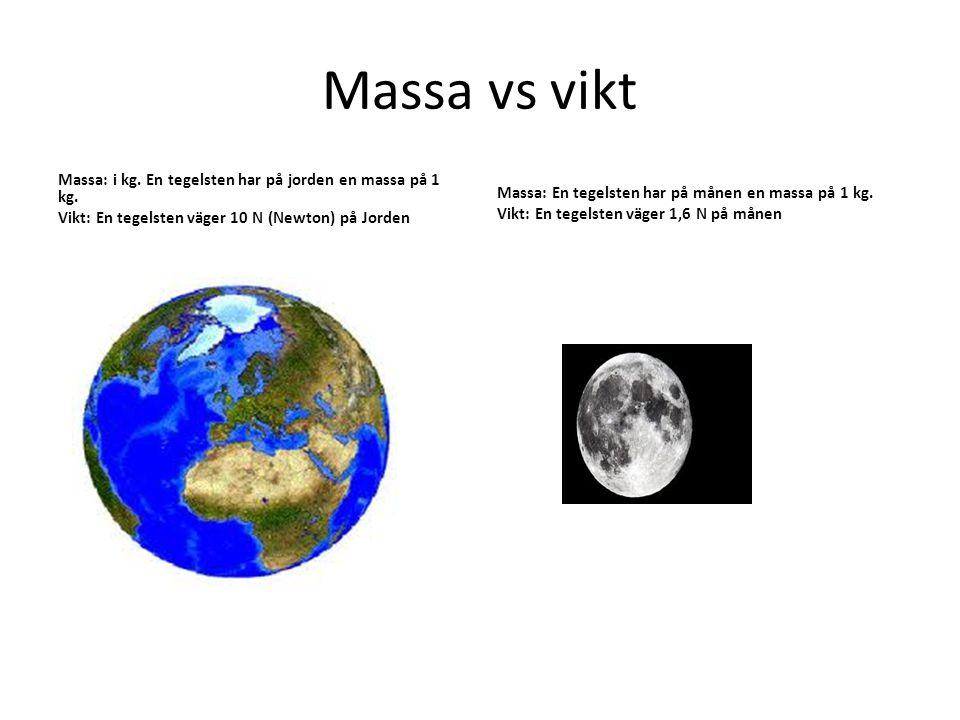 Massa vs vikt Massa: i kg. En tegelsten har på jorden en massa på 1 kg. Vikt: En tegelsten väger 10 N (Newton) på Jorden Massa: En tegelsten har på må