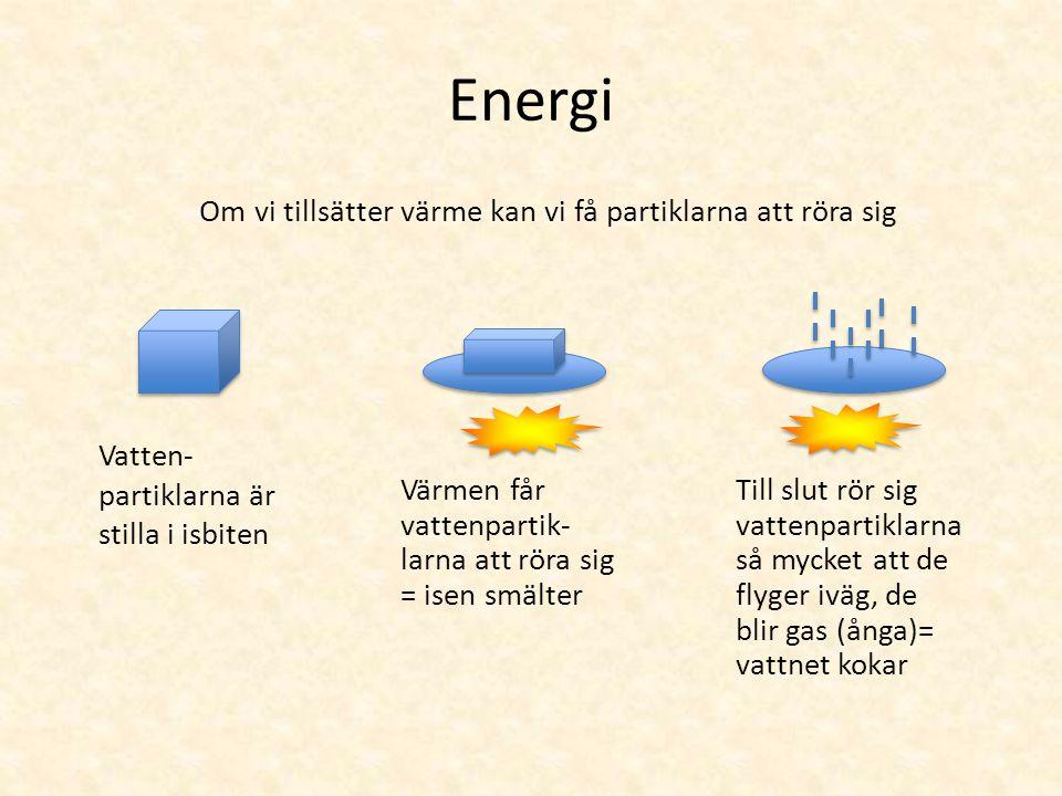 Energi Om vi tillsätter värme kan vi få partiklarna att röra sig Vatten- partiklarna är stilla i isbiten Värmen får vattenpartik- larna att röra sig = isen smälter Till slut rör sig vattenpartiklarna så mycket att de flyger iväg, de blir gas (ånga)= vattnet kokar
