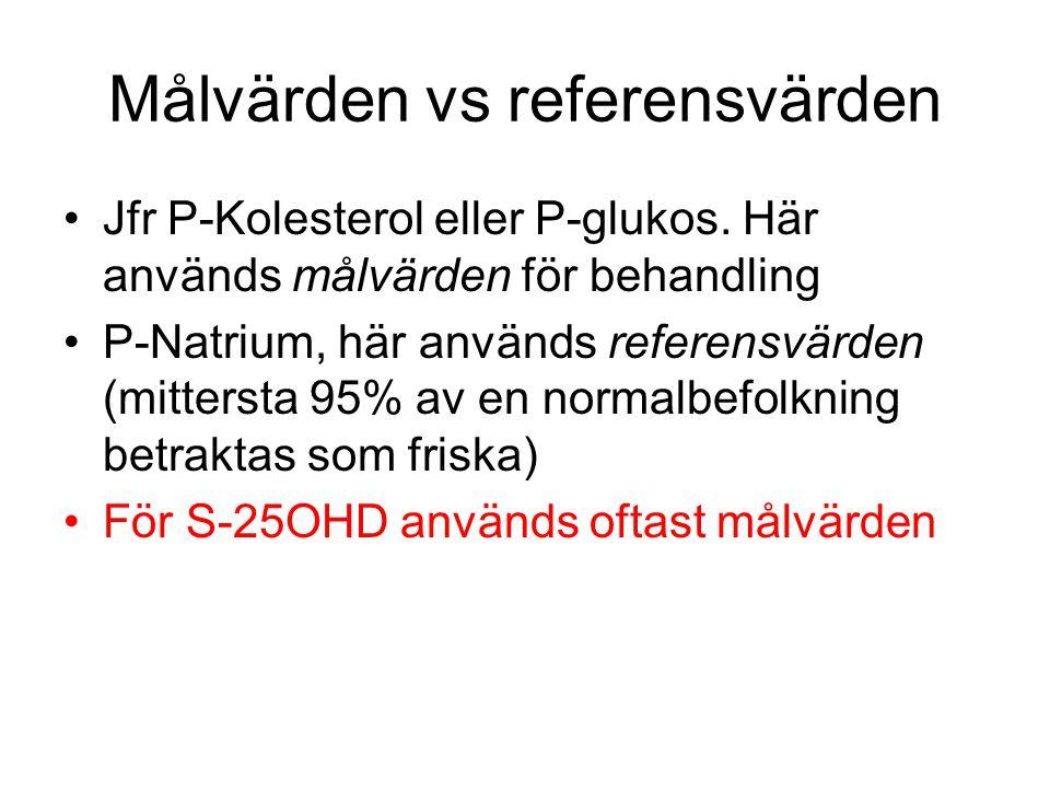 Målvärden vs referensvärden Jfr P-Kolesterol eller P-glukos. Här används målvärden för behandling P-Natrium, här används referensvärden (mittersta 95%