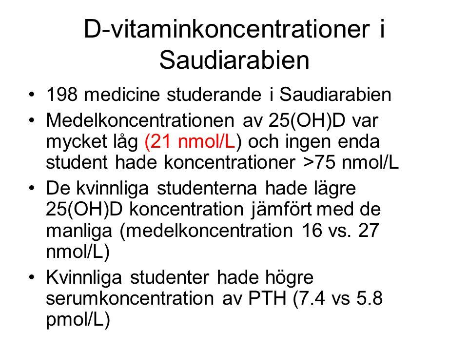 D-vitaminkoncentrationer i Saudiarabien 198 medicine studerande i Saudiarabien Medelkoncentrationen av 25(OH)D var mycket låg (21 nmol/L) och ingen en