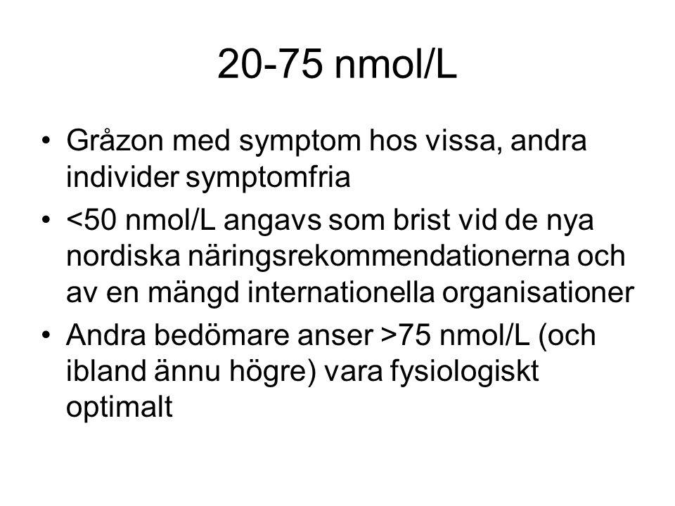 20-75 nmol/L Gråzon med symptom hos vissa, andra individer symptomfria <50 nmol/L angavs som brist vid de nya nordiska näringsrekommendationerna och a