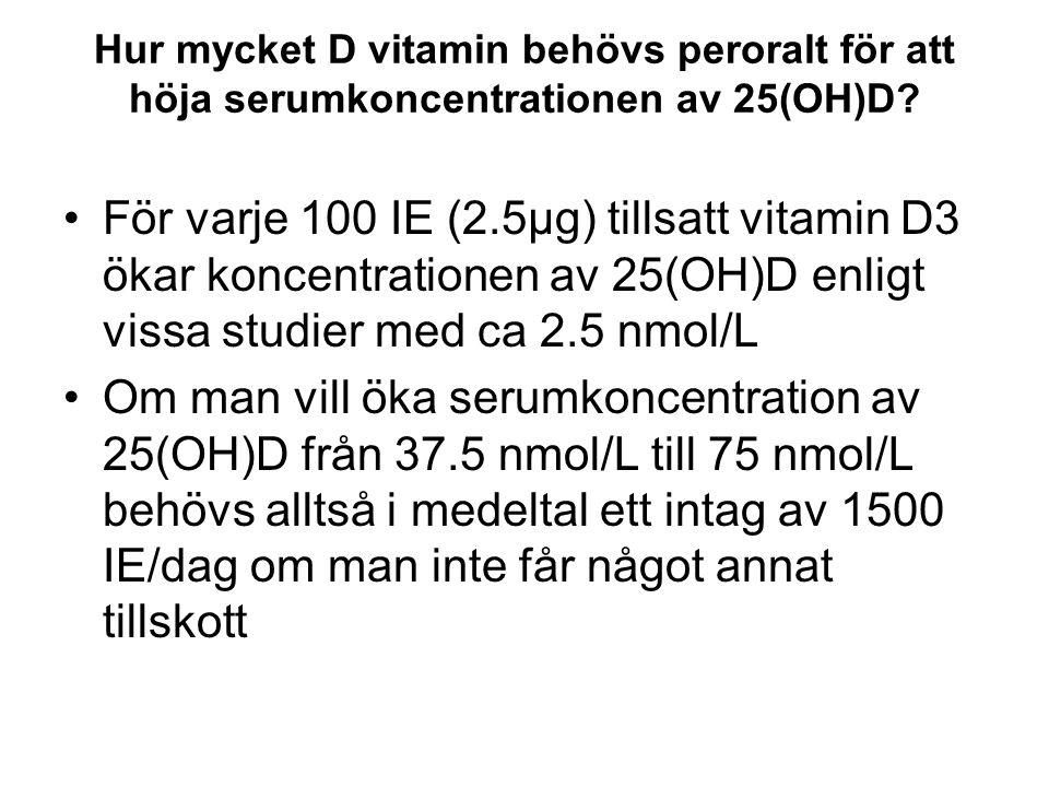 Hur mycket D vitamin behövs peroralt för att höja serumkoncentrationen av 25(OH)D? För varje 100 IE (2.5μg) tillsatt vitamin D3 ökar koncentrationen a