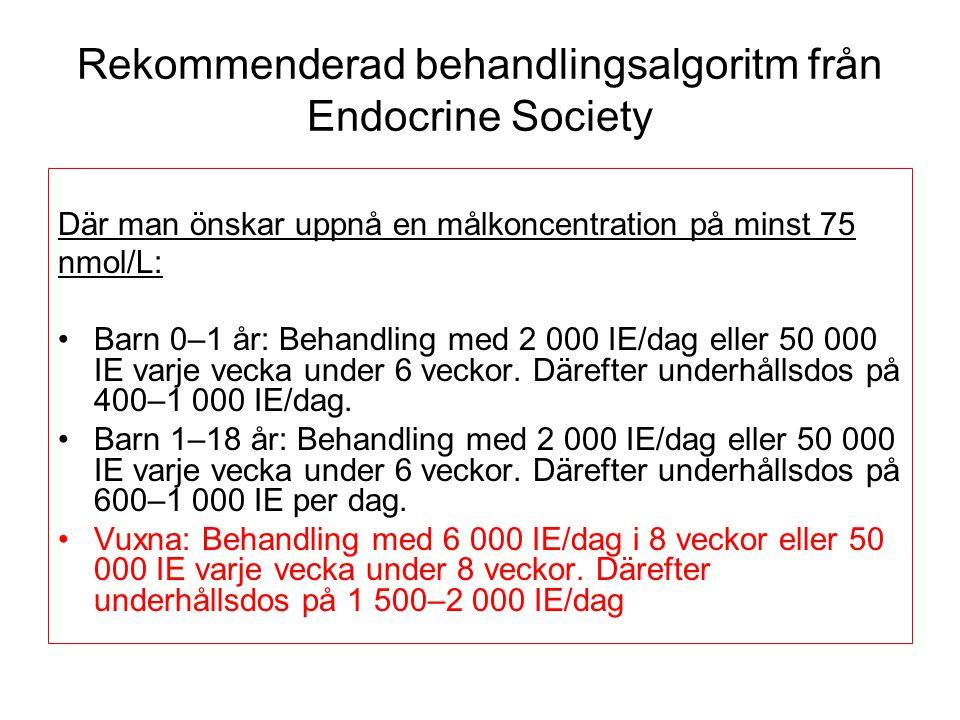 Rekommenderad behandlingsalgoritm från Endocrine Society Där man önskar uppnå en målkoncentration på minst 75 nmol/L: Barn 0–1 år: Behandling med 2 00