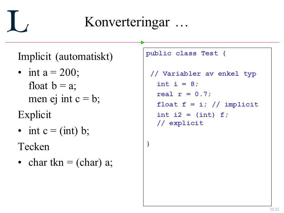20/32 Konverteringar … Implicit (automatiskt) int a = 200; float b = a; men ej int c = b; Explicit int c = (int) b; Tecken char tkn = (char) a; public class Test { // Variabler av enkel typ int i = 8; real r = 0.7; float f = i; // implicit int i2 = (int) f; // explicit }