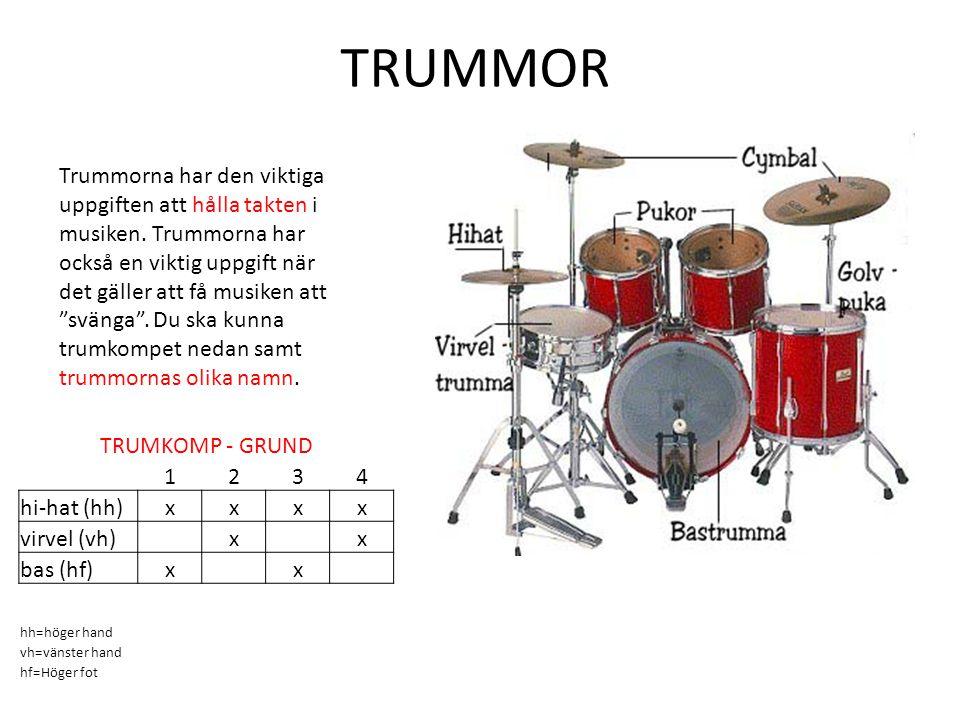 TRUMMOR TRUMKOMP - GRUND 1234 hi-hat (hh)xxxx virvel (vh) x x bas (hf)x x hh=höger hand vh=vänster hand hf=Höger fot Trummorna har den viktiga uppgift