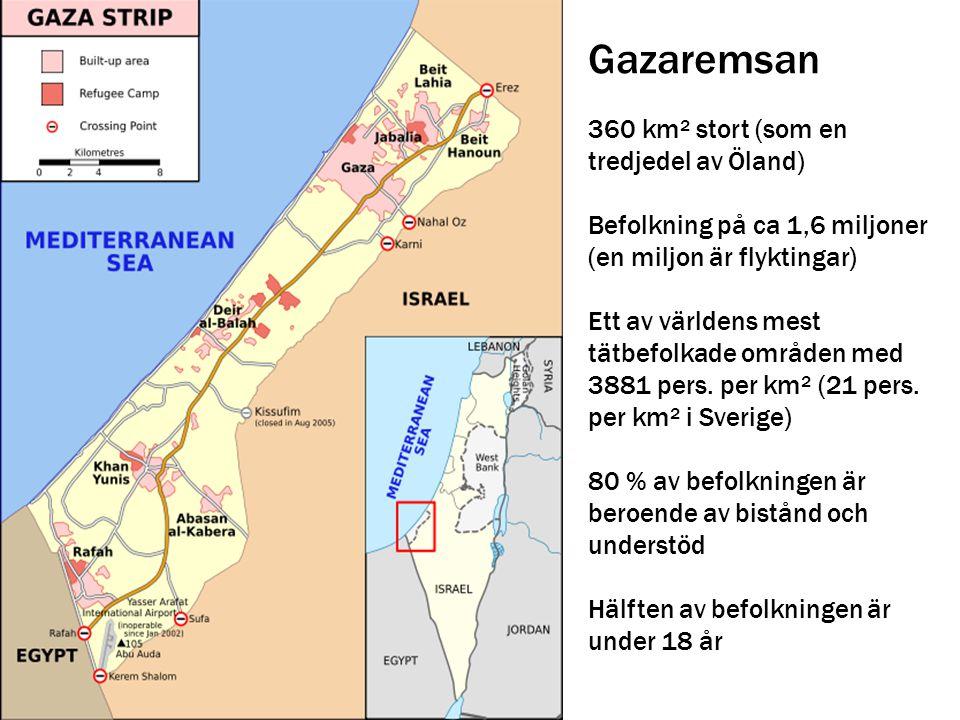 Gazaremsan 360 km² stort (som en tredjedel av Öland) Befolkning på ca 1,6 miljoner (en miljon är flyktingar) Ett av världens mest tätbefolkade områden