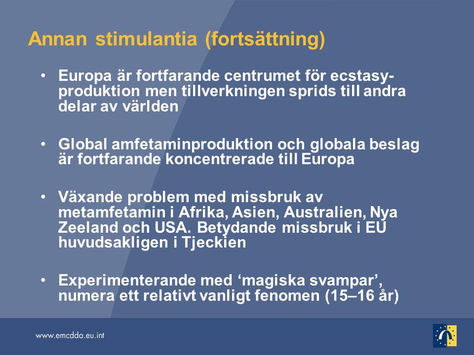 Annan stimulantia (fortsättning) Europa är fortfarande centrumet för ecstasy- produktion men tillverkningen sprids till andra delar av världen Global