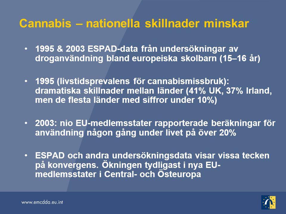 Cannabis – nationella skillnader minskar 1995 & 2003 ESPAD-data från undersökningar av droganvändning bland europeiska skolbarn (15–16 år) 1995 (livst