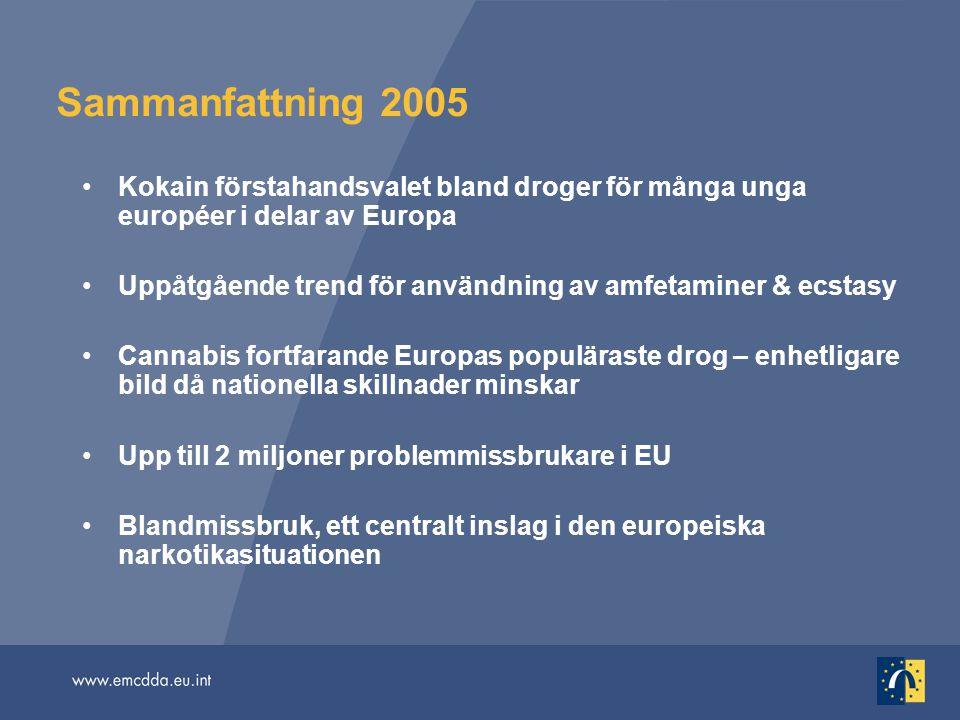 Sammanfattning 2005 Kokain förstahandsvalet bland droger för många unga européer i delar av Europa Uppåtgående trend för användning av amfetaminer & e