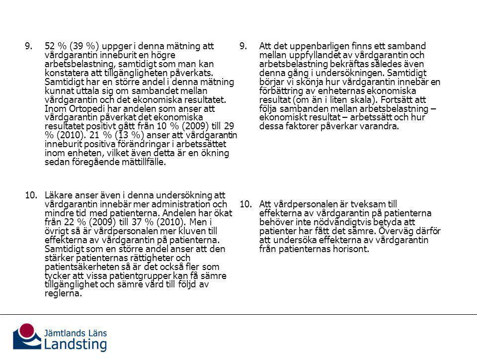 Vårdgarantins effekter för patienterna Vårdgarantin kan medföra att patienten får sämre vård (Skala 1-5, där 1=Stämmer helt och 5=Stämmer inte alls)