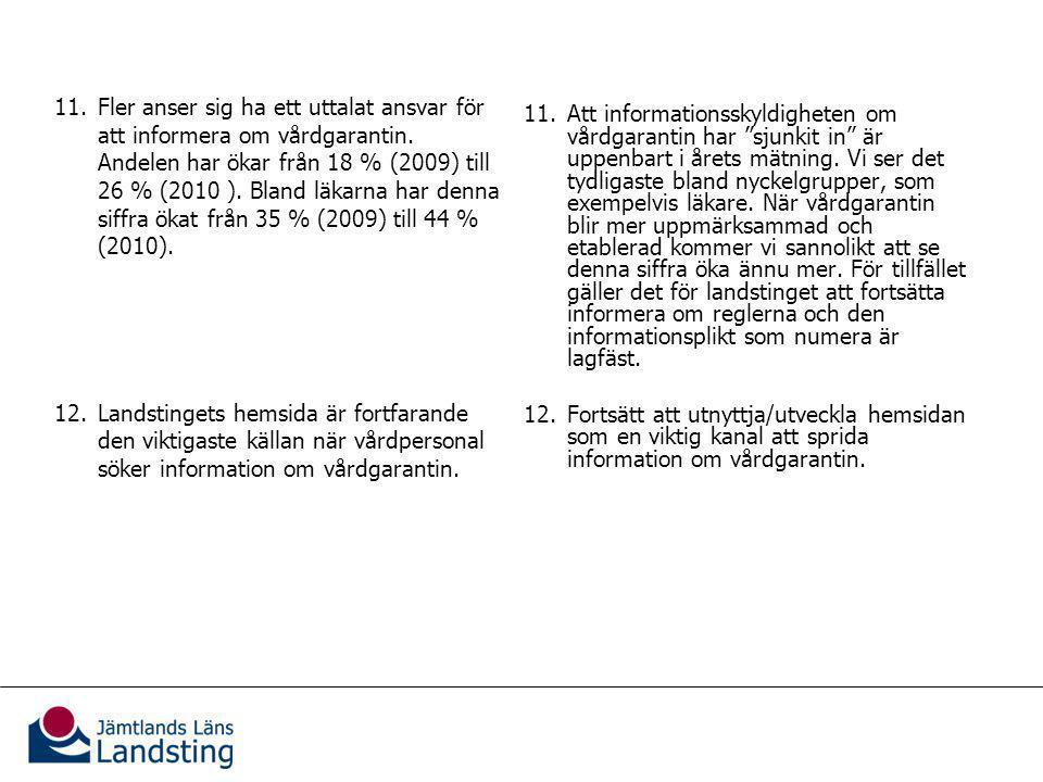Information om vårdgarantin 38 % (26 %) av personalen har deltagit i någon utbildning/något informationstillfälle om vårdgarantin, vilket är en väsentlig högre andel än 2009.