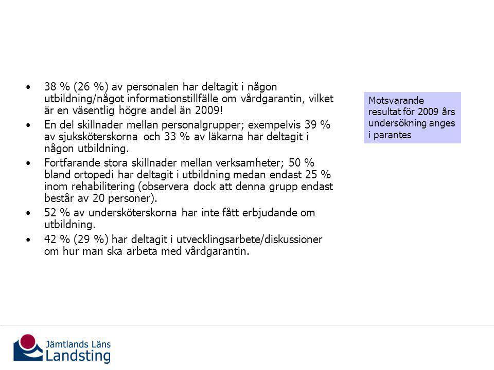 Patientinformation Är rutinerna för hur ni informerar patienter om vårdgarantin inom din enhet tillräckligt tydliga för att du skall kunna följ<<a dem – av de som uppgett att rutiner finns (jämförelse 2009)