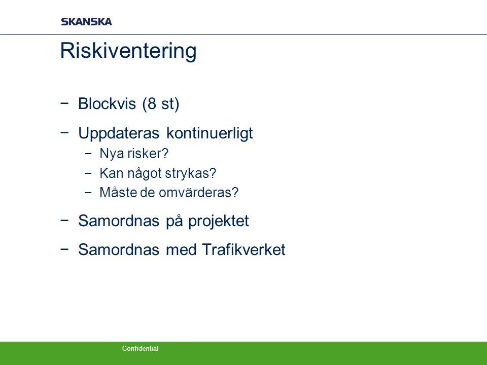 Confidential Riskiventering −Blockvis (8 st) −Uppdateras kontinuerligt −Nya risker? −Kan något strykas? −Måste de omvärderas? −Samordnas på projektet