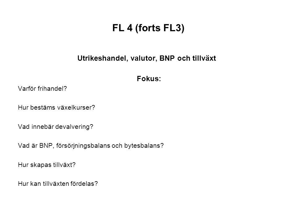 FL 4 (forts FL3) Utrikeshandel, valutor, BNP och tillväxt Fokus: Varför frihandel? Hur bestäms växelkurser? Vad innebär devalvering? Vad är BNP, försö