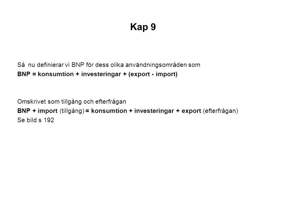 Kap 9 Sånu definierar vi BNP för dess olika användningsområden som BNP = konsumtion + investeringar + (export - import) Omskrivet som tillgång och eft