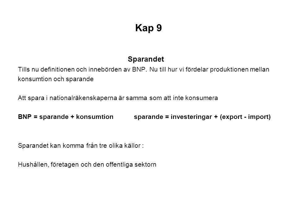 Kap 9 Sparandet Tills nu definitionen och innebörden av BNP. Nu till hur vi fördelar produktionen mellan konsumtion och sparande Att spara i nationalr
