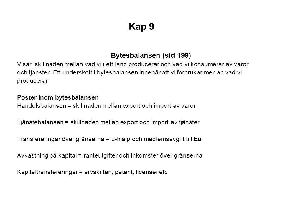 Kap 9 Bytesbalansen (sid 199) Visar skillnaden mellan vad vi i ett land producerar och vad vi konsumerar av varor och tjänster. Ett underskott i bytes