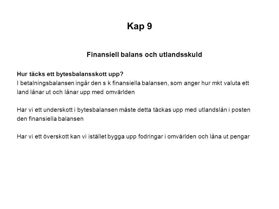 Kap 9 Finansiell balans och utlandsskuld Hur täcks ett bytesbalansskott upp? I betalningsbalansen ingår den s k finansiella balansen, som anger hur mk