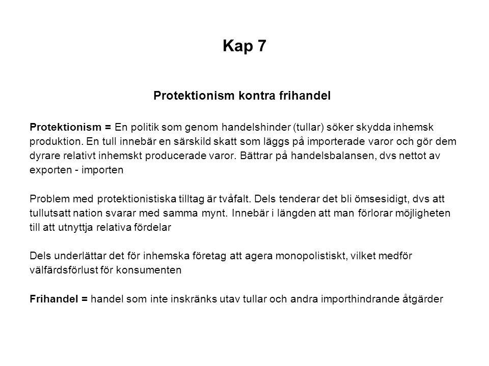 Kap 7 Effekten av frihandel fig 7.1 151 P1 och K1 är inhemsk jämvikt utan import Med import skiftar utbudet (billigare utländska skjortor), ny jämvikt med lägre pris och högre total kvantitet blir P2 K2 inhemsk produktion minskar K1-K3 till fördel för utländska producenters utbud Total import blir K2 – K3
