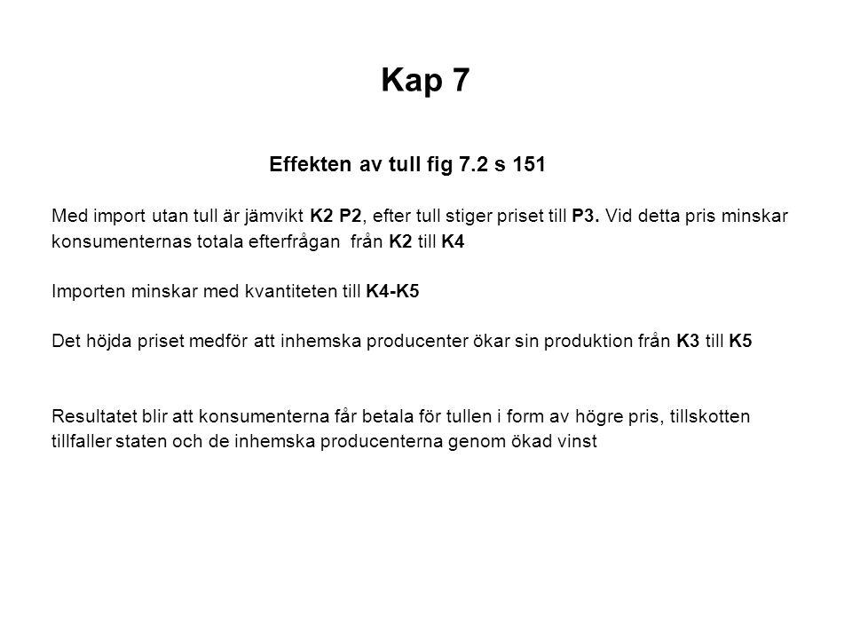 Kap 7 Effekten av tull fig 7.2 s 151 Med import utan tull är jämvikt K2 P2, efter tull stiger priset till P3. Vid detta pris minskar konsumenternas to