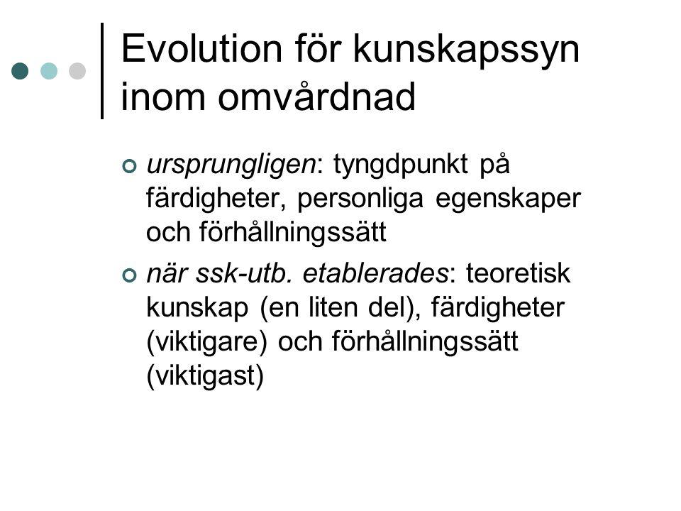 Evolution för kunskapssyn inom omvårdnad ursprungligen: tyngdpunkt på färdigheter, personliga egenskaper och förhållningssätt när ssk-utb. etablerades